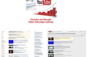 Video Page Ranking